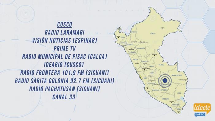 Ideeleradio - Cusco - NHD